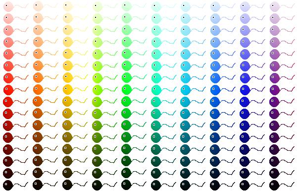 Nimmo Spectrum
